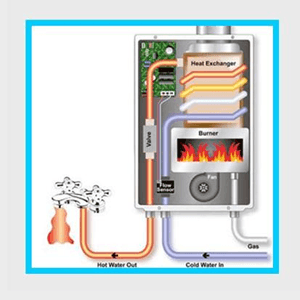 Tankless Water Heater Services In West Palm Beach Fl